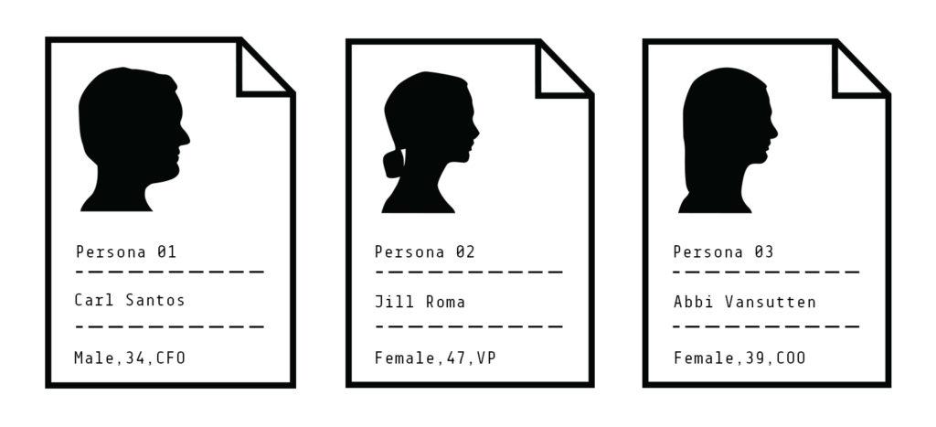 Brand Report Card Target Audience Personas