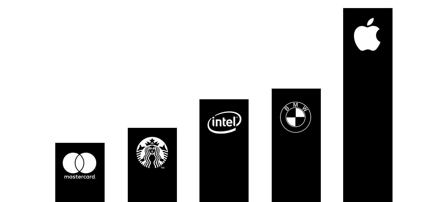 ignyte-apple-starbucks-bmw-intel-branding