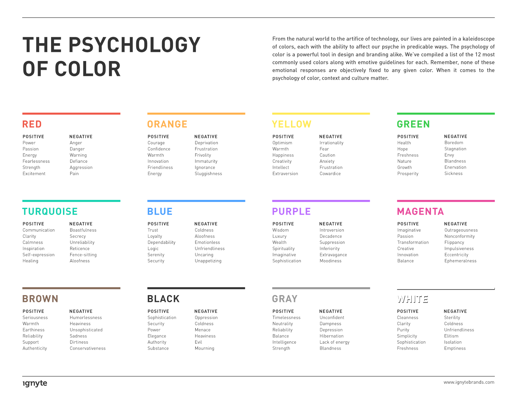 the psychology of color infographic ignyte branding agency